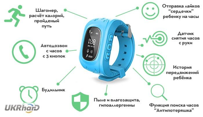 Фото 5. Q50 G36 умные смарт часы телефон для детей с функциями Gps трекер GSM мониторинг прослушка