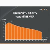 Тривалий ефект терапії БЕМЕР при поліпшунні капілярного кровообігу. Лікування-Реабілітація